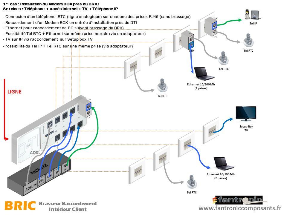 Setup Box TV Ethernet 10/100 Mb (2 paires) LIGNE ADSL 2 e cas Installation du Modem BOX dans une des pièces du logement (Modem déporté) Services : Téléphone + accès internet + TV + Téléphone IP Tel RTC Ethernet 10/100 Mb (2 paires) Tel IP www.fantroniccomposants.fr - Connexion dun téléphone RTC (ligne analogique) sur chacune des prises RJ45 (sans brassage) - Installation et raccordement (via un adaptateur) dun Modem BOX dans une des pièces du logement (mode déporté près du Setup box TV) - Ethernet, TV et Tél sur IP près du Modem BOX - Réinjection dun signal Ethernet sur le BRIC via un adaptateur, pour brassage vers les autres prises murales BRIC Brasseur Raccordement Intérieur Client