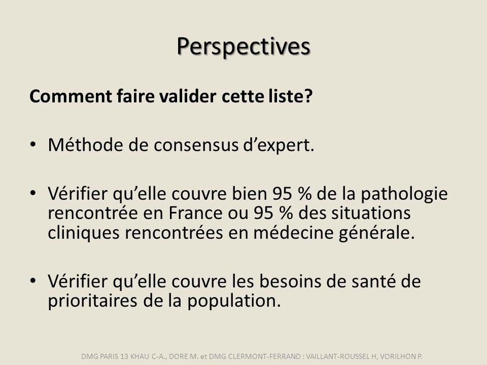 Perspectives Comment faire valider cette liste? Méthode de consensus dexpert. Vérifier quelle couvre bien 95 % de la pathologie rencontrée en France o