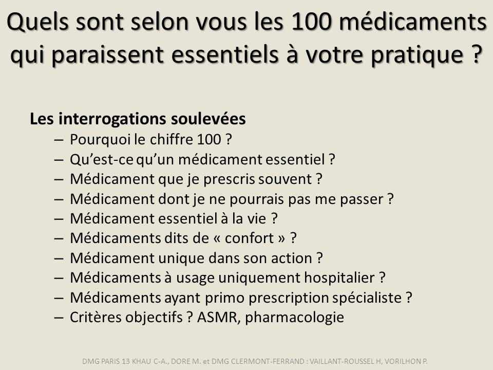 Quels sont selon vous les 100 médicaments qui paraissent essentiels à votre pratique ? Les interrogations soulevées – Pourquoi le chiffre 100 ? – Ques