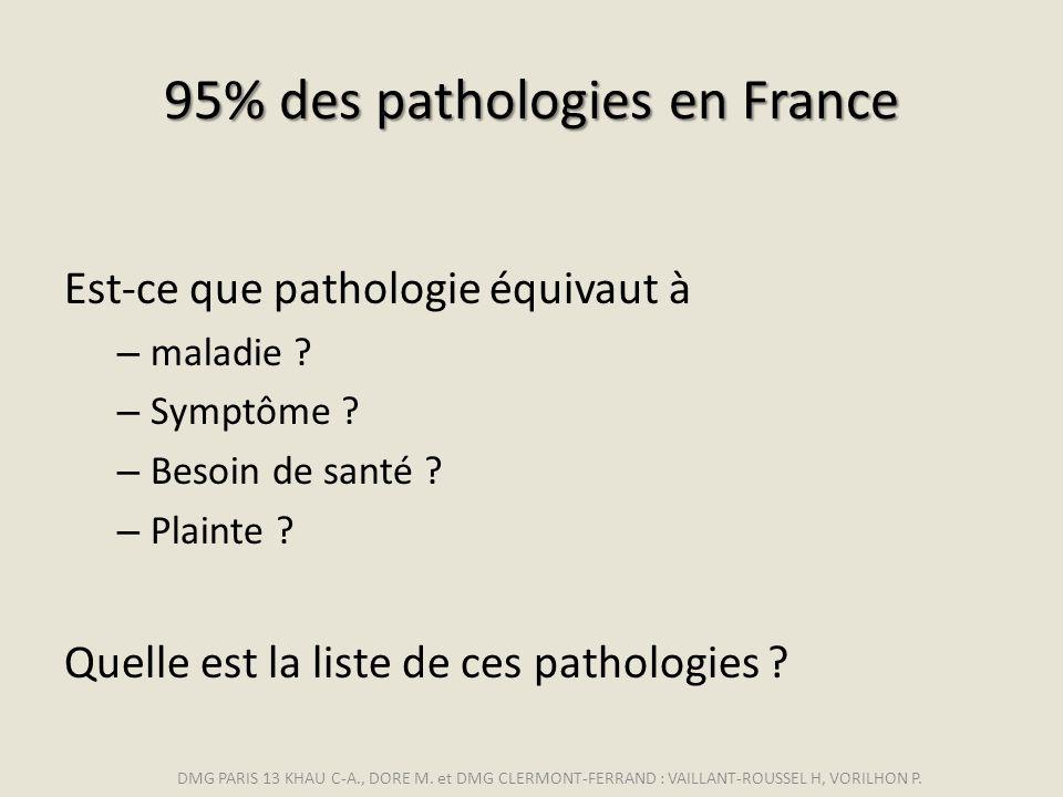 95% des pathologies en France Est-ce que pathologie équivaut à – maladie ? – Symptôme ? – Besoin de santé ? – Plainte ? Quelle est la liste de ces pat