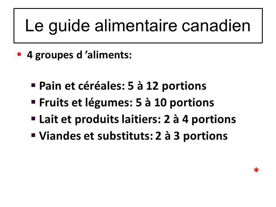 Le guide alimentaire canadien 4 groupes d aliments: Pain et céréales: 5 à 12 portions Fruits et légumes: 5 à 10 portions Lait et produits laitiers: 2 à 4 portions Viandes et substituts: 2 à 3 portions *