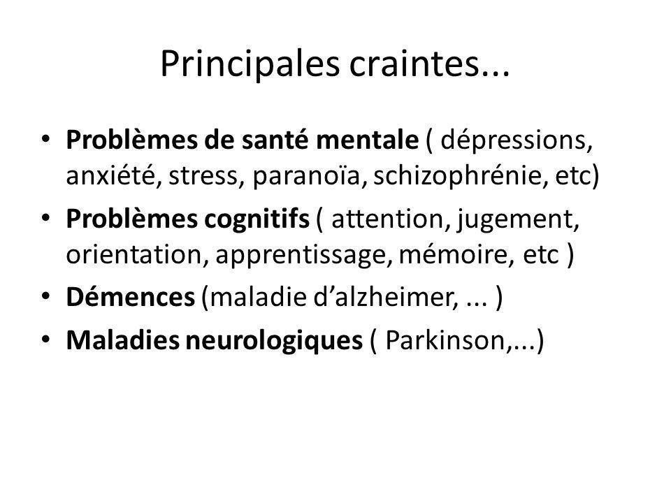 Principales craintes... Problèmes de santé mentale ( dépressions, anxiété, stress, paranoïa, schizophrénie, etc) Problèmes cognitifs ( attention, juge