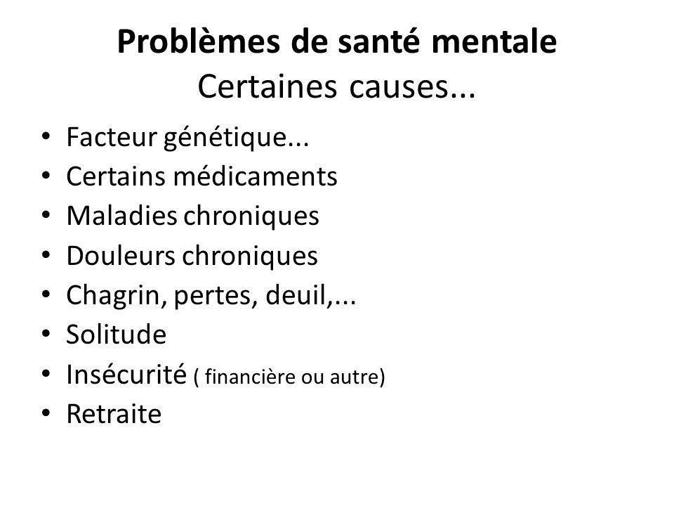 Problèmes de santé mentale Certaines causes... Facteur génétique... Certains médicaments Maladies chroniques Douleurs chroniques Chagrin, pertes, deui