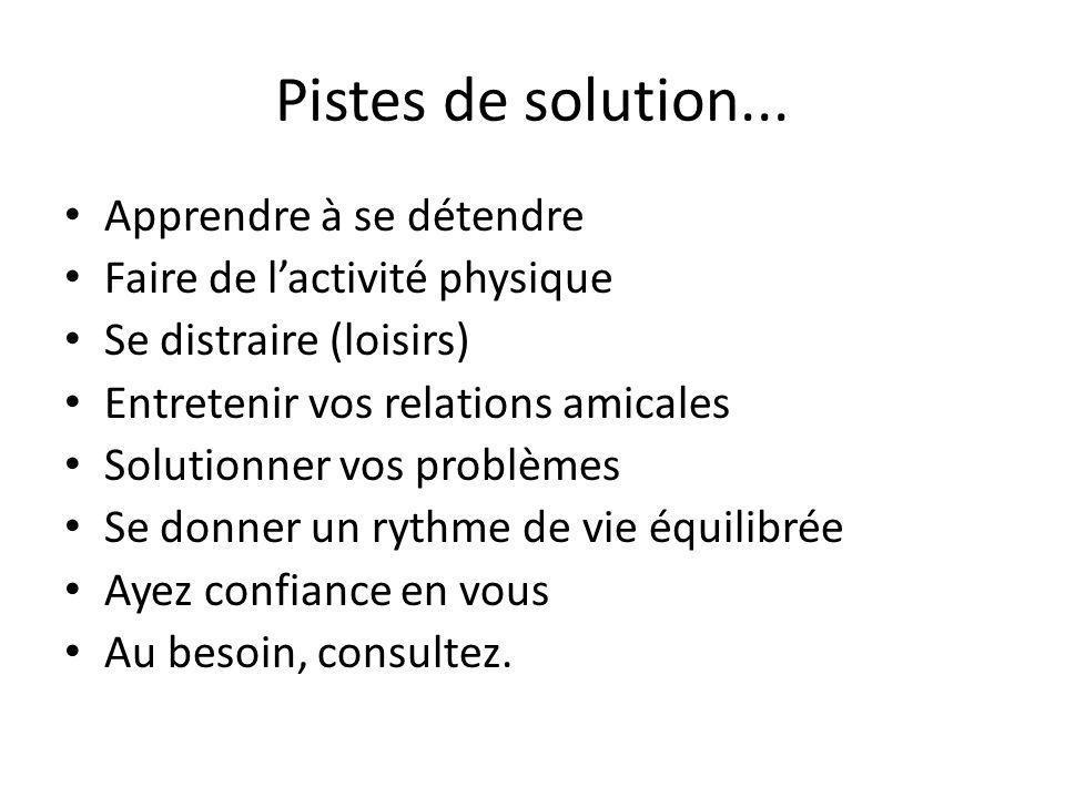 Pistes de solution...