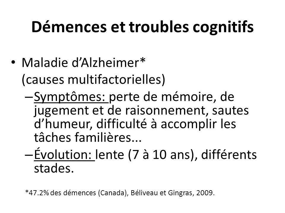 Démences et troubles cognitifs Maladie dAlzheimer* (causes multifactorielles) – Symptômes: perte de mémoire, de jugement et de raisonnement, sautes dhumeur, difficulté à accomplir les tâches familières...