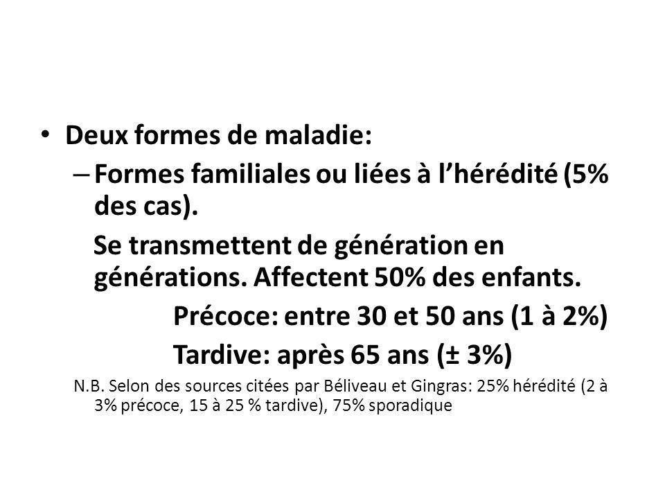 Deux formes de maladie: – Formes familiales ou liées à lhérédité (5% des cas). Se transmettent de génération en générations. Affectent 50% des enfants