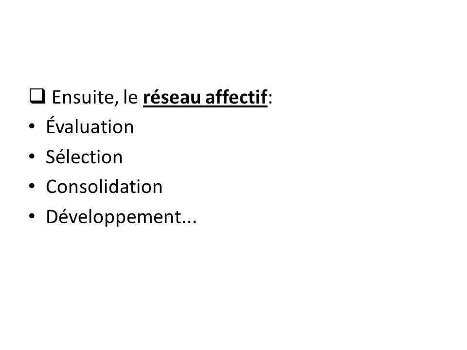 Ensuite, le réseau affectif: Évaluation Sélection Consolidation Développement...