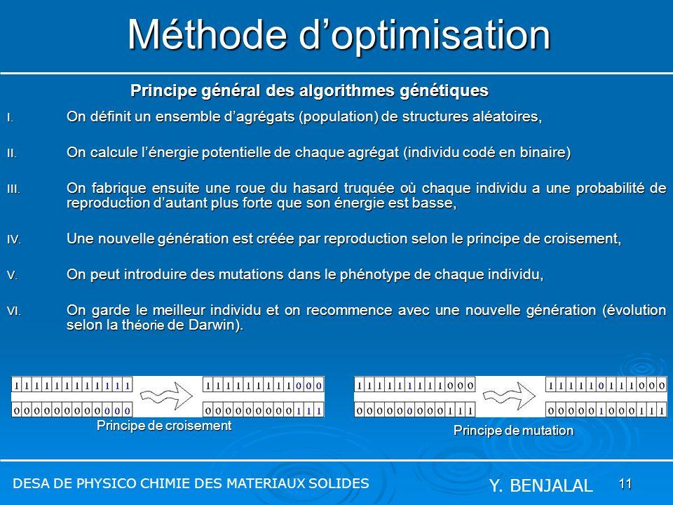 11 Principe de mutation I. On définit un ensemble dagrégats (population) de structures aléatoires, II. On calcule lénergie potentielle de chaque agrég