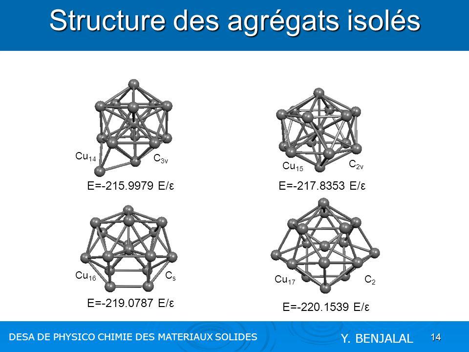 14 Structure des agrégats isolés DESA DE PHYSICO CHIMIE DES MATERIAUX SOLIDES Y. BENJALAL C2C2 CsCs C 2v C 3v Cu 17 Cu 16 Cu 15 Cu 14 E=-220.1539 E/ε
