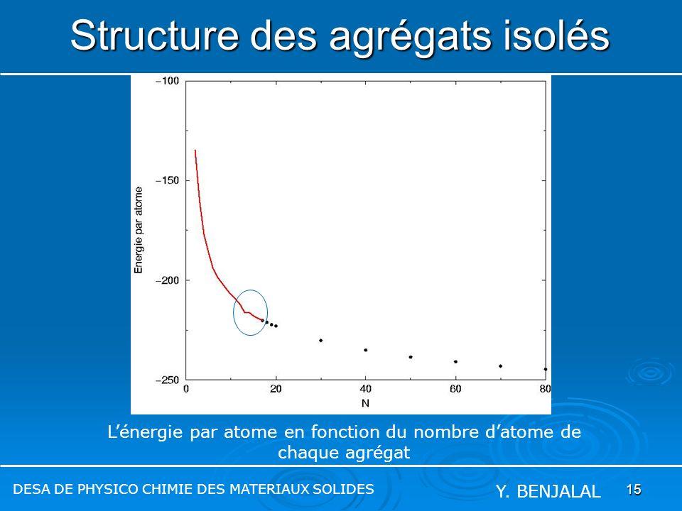 15 Structure des agrégats isolés DESA DE PHYSICO CHIMIE DES MATERIAUX SOLIDES Y. BENJALAL Lénergie par atome en fonction du nombre datome de chaque ag