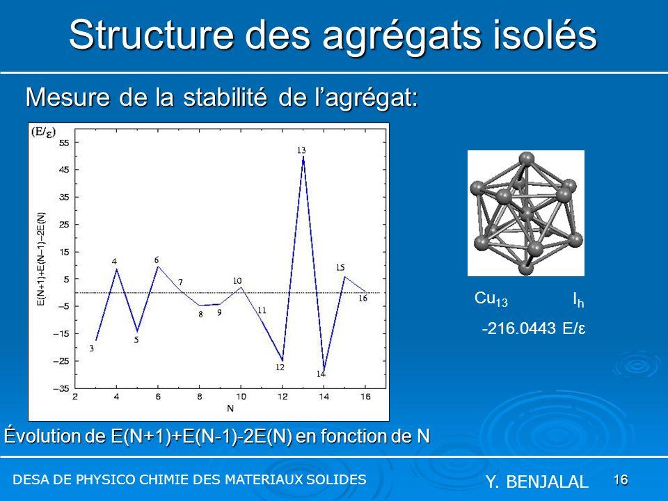 16 Évolution de E(N+1)+E(N-1)-2E(N) en fonction de N Mesure de la stabilité de lagrégat: Structure des agrégats isolés DESA DE PHYSICO CHIMIE DES MATE
