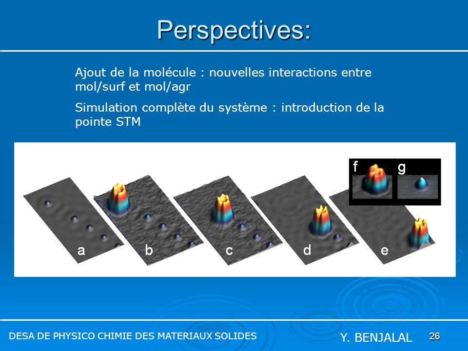 26 Perspectives: DESA DE PHYSICO CHIMIE DES MATERIAUX SOLIDES Y. BENJALAL Ajout de la molécule : nouvelles interactions entre mol/surf et mol/agr Simu