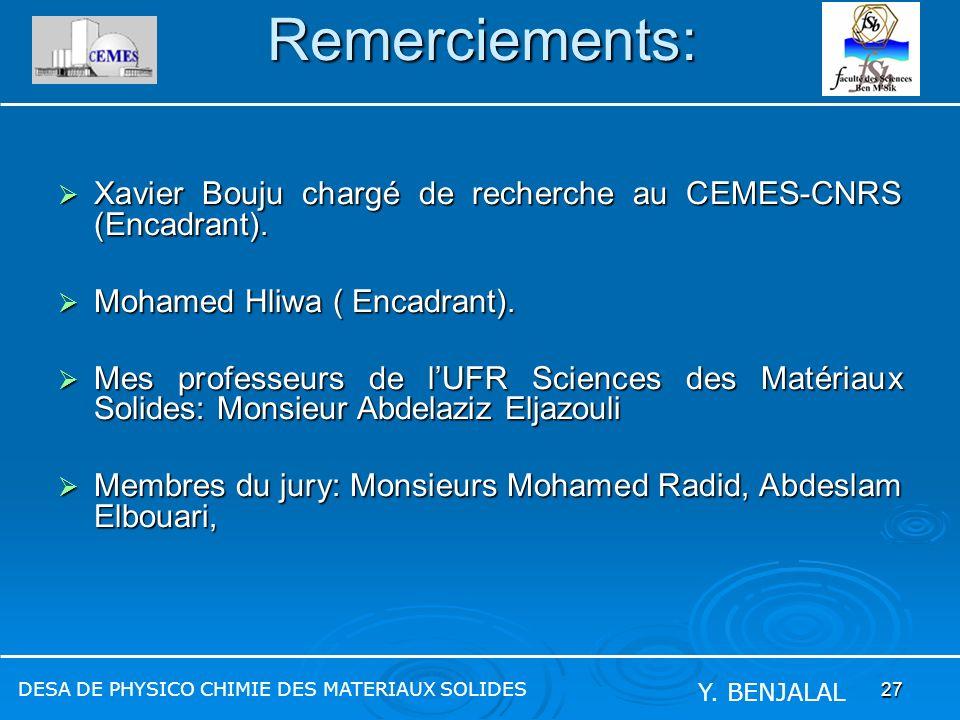 27Remerciements: Xavier Bouju chargé de recherche au CEMES-CNRS (Encadrant). Xavier Bouju chargé de recherche au CEMES-CNRS (Encadrant). Mohamed Hliwa