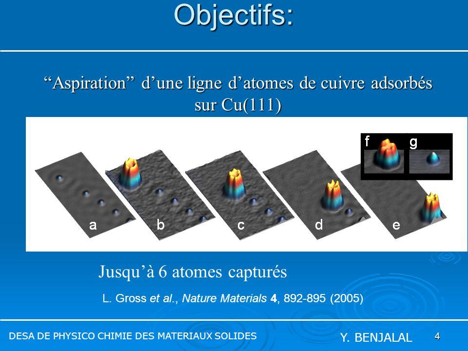 4 Objectifs: DESA DE PHYSICO CHIMIE DES MATERIAUX SOLIDES Y. BENJALAL Aspiration dune ligne datomes de cuivre adsorbés sur Cu(111) Jusquà 6 atomes cap