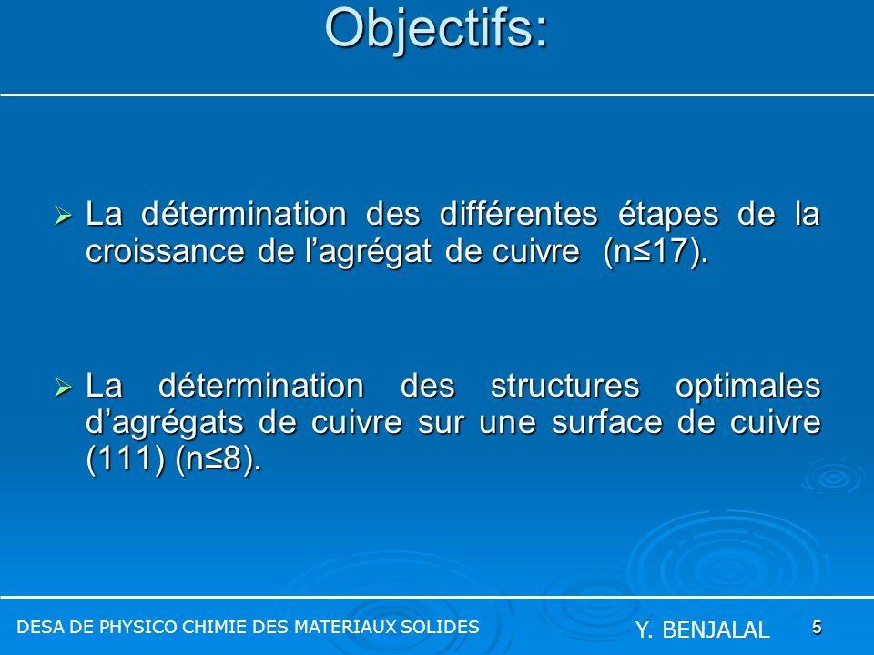 5 Objectifs: La détermination des différentes étapes de la croissance de lagrégat de cuivre (n17). La détermination des différentes étapes de la crois