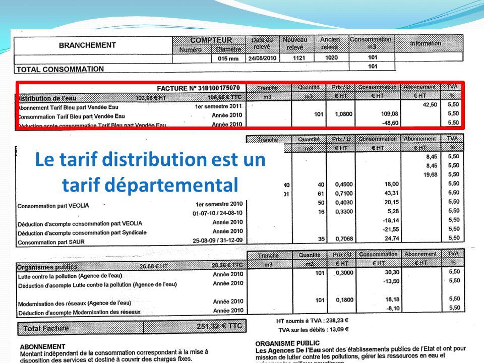 Le tarif distribution est un tarif départemental