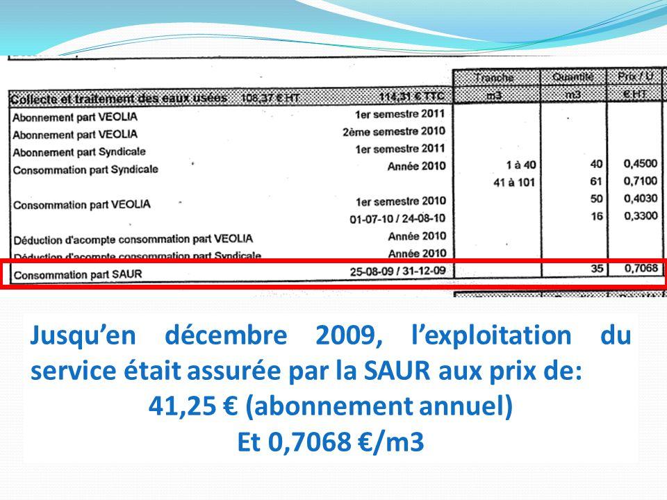 Jusquen décembre 2009, lexploitation du service était assurée par la SAUR aux prix de: 41,25 (abonnement annuel) Et 0,7068 /m3