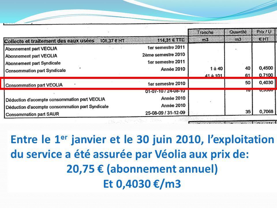 Entre le 1 er janvier et le 30 juin 2010, lexploitation du service a été assurée par Véolia aux prix de: 20,75 (abonnement annuel) Et 0,4030 /m3