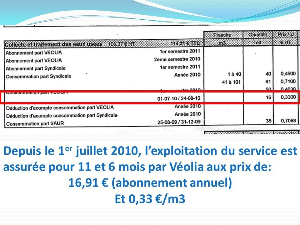 Depuis le 1 er juillet 2010, lexploitation du service est assurée pour 11 et 6 mois par Véolia aux prix de: 16,91 (abonnement annuel) Et 0,33 /m3