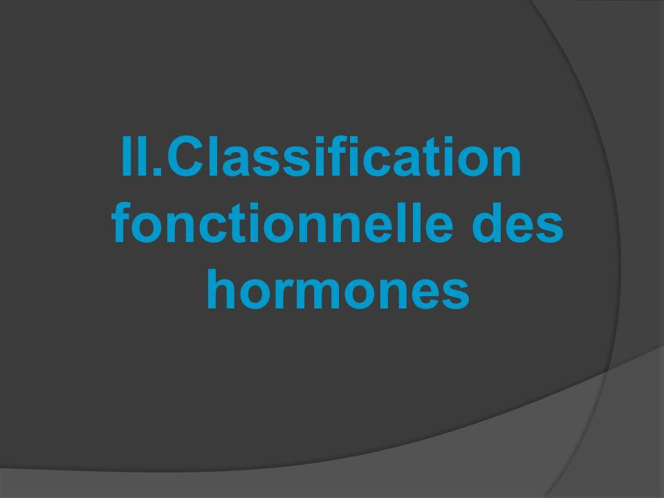 II. Classification fonctionnelle des hormones