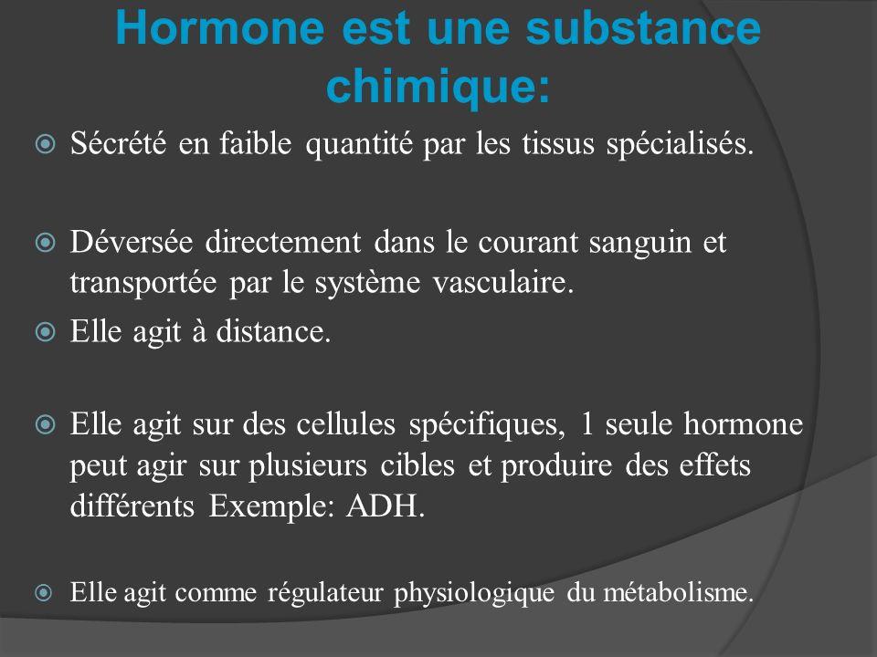 Hormone est une substance chimique: Sécrété en faible quantité par les tissus spécialisés. Déversée directement dans le courant sanguin et transportée