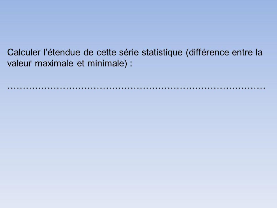 Calculer létendue de cette série statistique (différence entre la valeur maximale et minimale) : …………………………………………………………………………