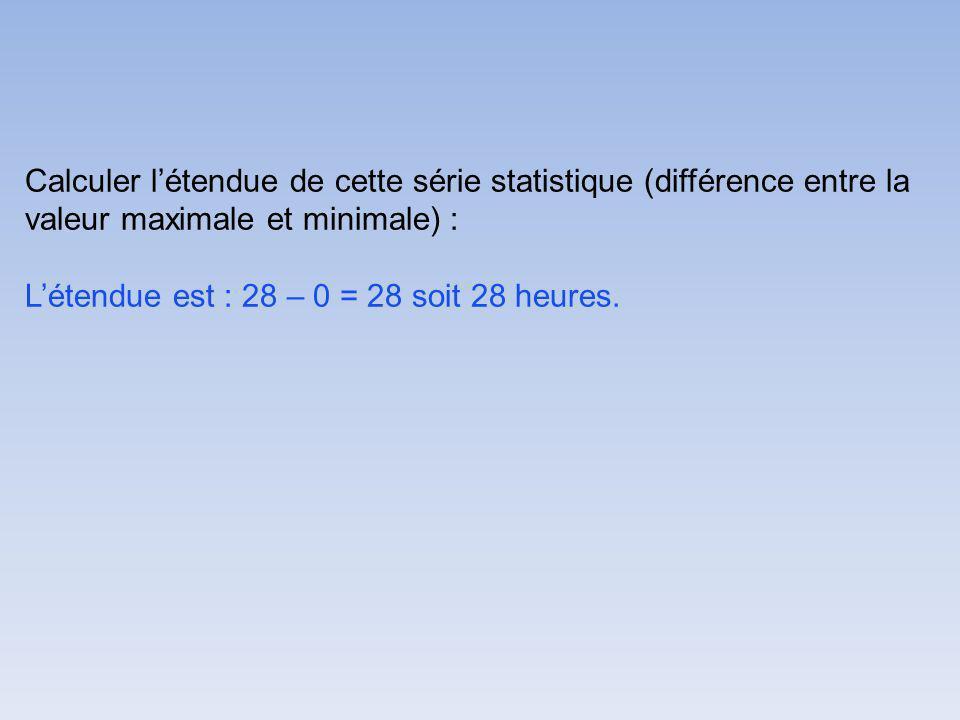 Calculer létendue de cette série statistique (différence entre la valeur maximale et minimale) : Létendue est : 28 – 0 = 28 soit 28 heures.