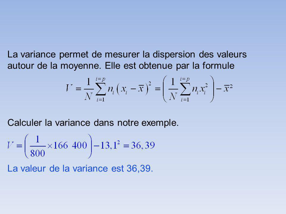 La variance permet de mesurer la dispersion des valeurs autour de la moyenne.