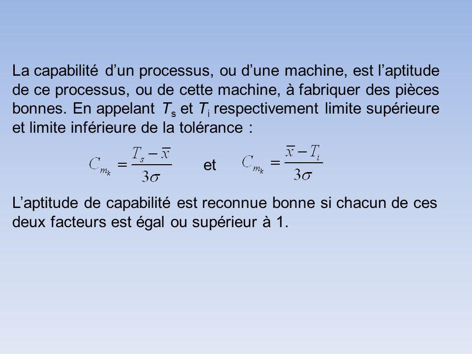 La capabilité dun processus, ou dune machine, est laptitude de ce processus, ou de cette machine, à fabriquer des pièces bonnes.
