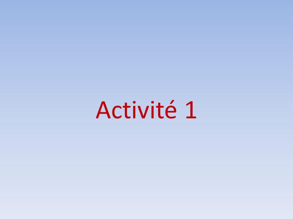 ClassesEffectifs n i Effectifs cumulés croissants Effectifs cumulés décroissants [ 0 ; 4 [40 800 [ 4 ; 8 [120160760 [ 8 ; 12 [220380640 [ 12 ; 16 [180560 [ 16 ; 20 [120680 [ 20 ; 24 [80760 [ 24 ; 28 [40800 Total :800