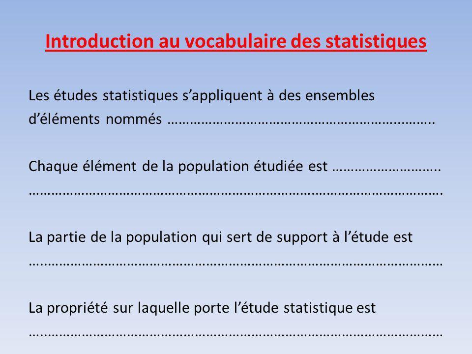Introduction au vocabulaire des statistiques Les études statistiques sappliquent à des ensembles déléments nommés populations Chaque élément de la population étudiée est ………………………..