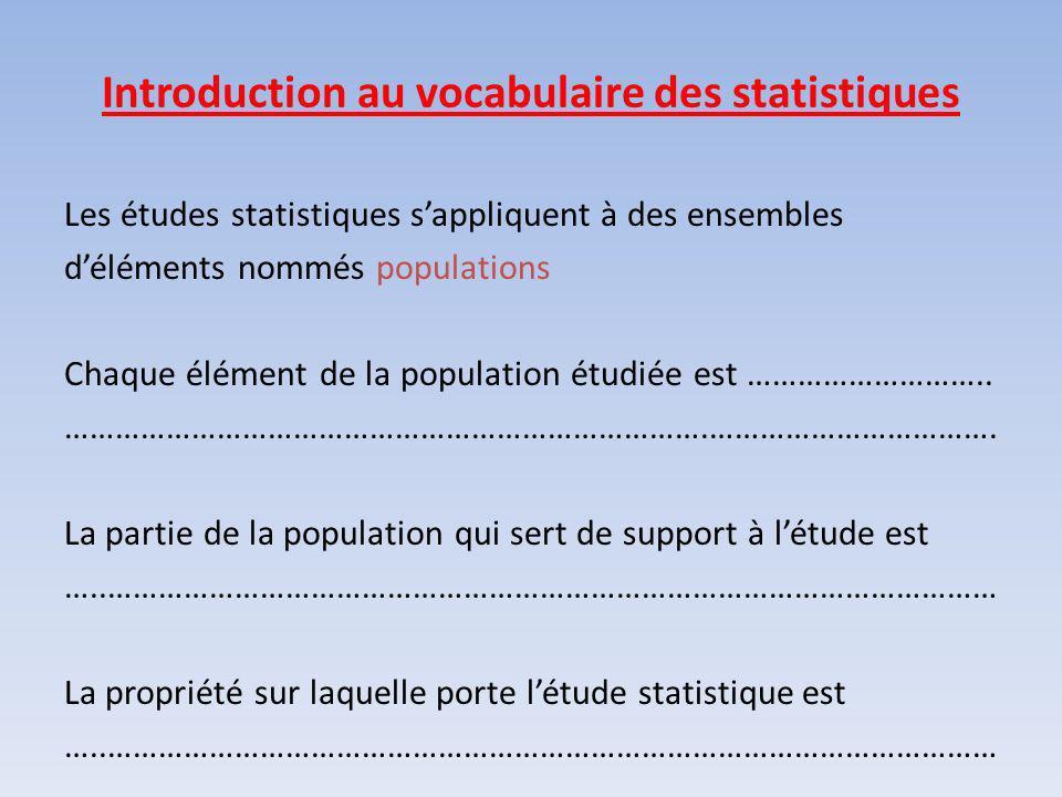 Introduction au vocabulaire des statistiques Les études statistiques sappliquent à des ensembles déléments nommés populations Chaque élément de la population étudiée est une unité statistique ou un individu La partie de la population qui sert de support à létude est …..…………………………………………………………………………………………… La propriété sur laquelle porte létude statistique est …..……………………………………………………………………………………………