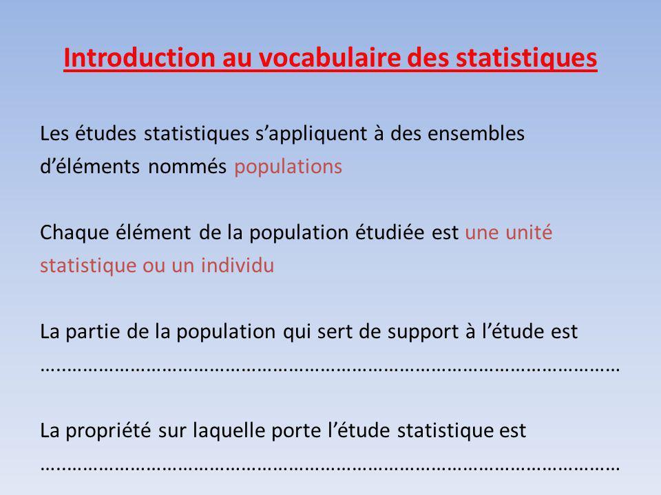 Introduction au vocabulaire des statistiques Les études statistiques sappliquent à des ensembles déléments nommés populations Chaque élément de la population étudiée est une unité statistique ou un individu La partie de la population qui sert de support à létude est léchantillon La propriété sur laquelle porte létude statistique est …..……………………………………………………………………………………………