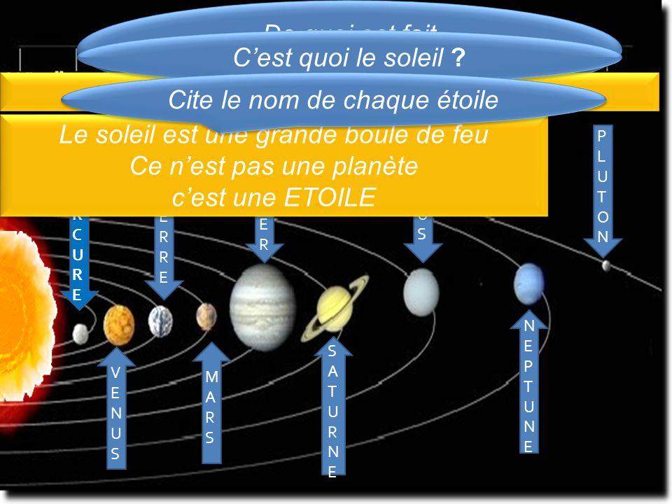 MERCUREMERCURE JUPITERJUPITER TERRETERRE URANUSURANUS VENUSVENUS MARSMARS SATURNESATURNE NEPTUNENEPTUNE PLUTONPLUTON De quoi est fait le SYSTÈME SOLAIRE .