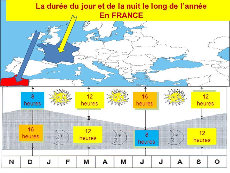 La durée du jour et de la nuit le long de lannée au MAROC ? ?? ??? ? ? 10 heures 14 heures 12 heures 14 heures 12 heures 10 heures
