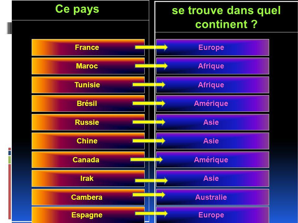 Quel est le nom de ce continent ? Australie Amérique Afrique Asie Europe