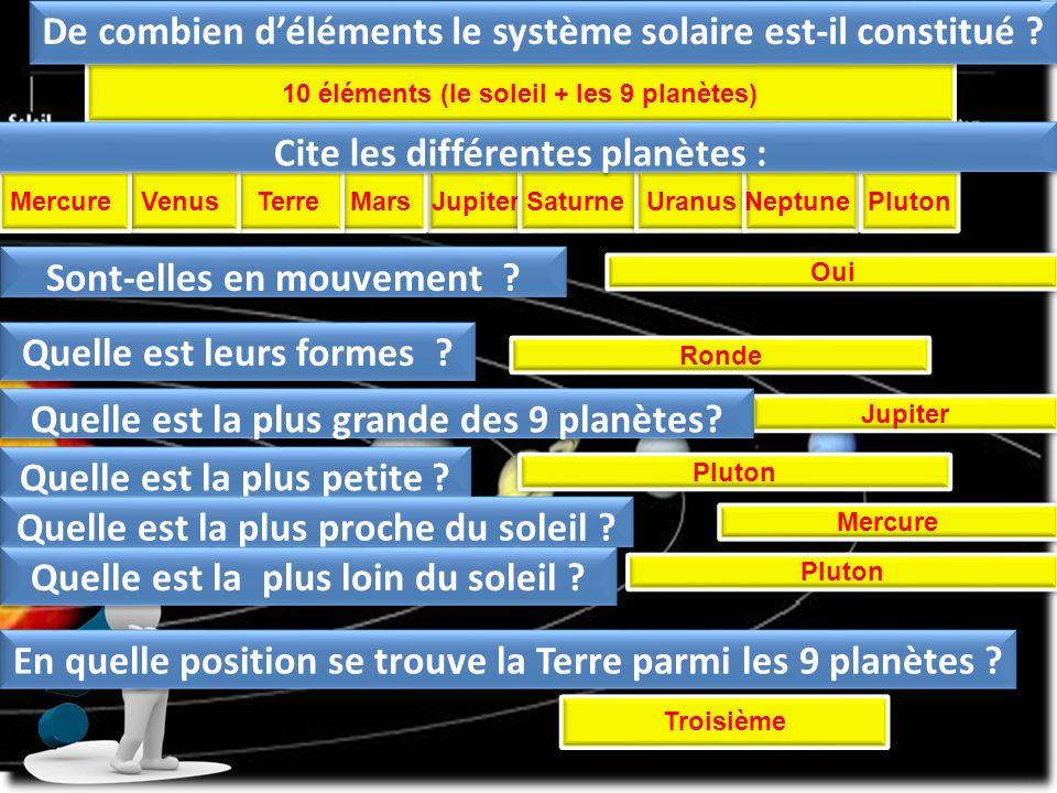 Elle est RONDE Le Bleu Dans le système solaire Quelle est la forme de la Terre ? Où se trouve la Terre ?
