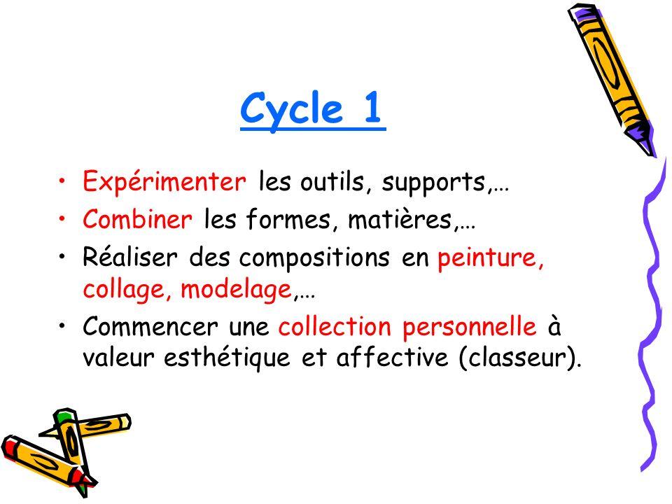 Cycle 1 Expérimenter les outils, supports,… Combiner les formes, matières,… Réaliser des compositions en peinture, collage, modelage,… Commencer une c