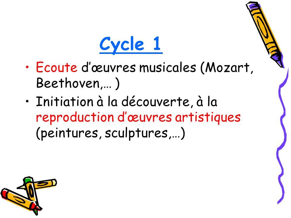 Cycle 1 Ecoute dœuvres musicales (Mozart, Beethoven,… ) Initiation à la découverte, à la reproduction dœuvres artistiques (peintures, sculptures,…)