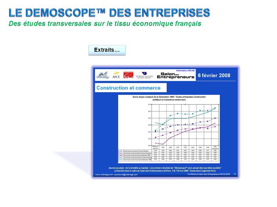 Des études transversales sur le tissu économique français Extraits…