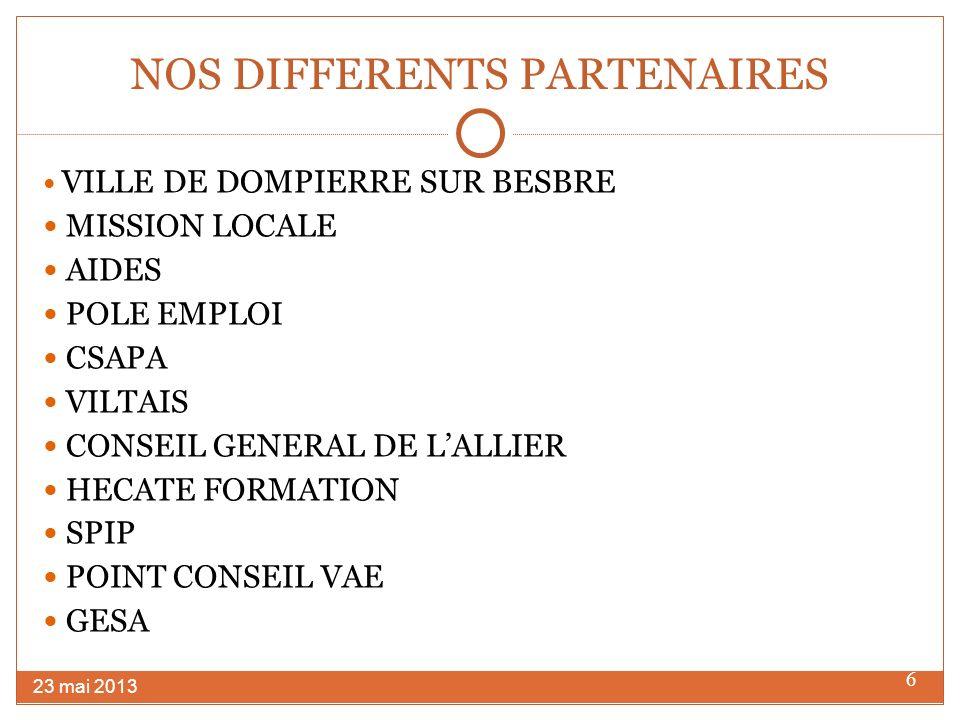 6 NOS DIFFERENTS PARTENAIRES VILLE DE DOMPIERRE SUR BESBRE MISSION LOCALE AIDES POLE EMPLOI CSAPA VILTAIS CONSEIL GENERAL DE LALLIER HECATE FORMATION SPIP POINT CONSEIL VAE GESA 23 mai 2013