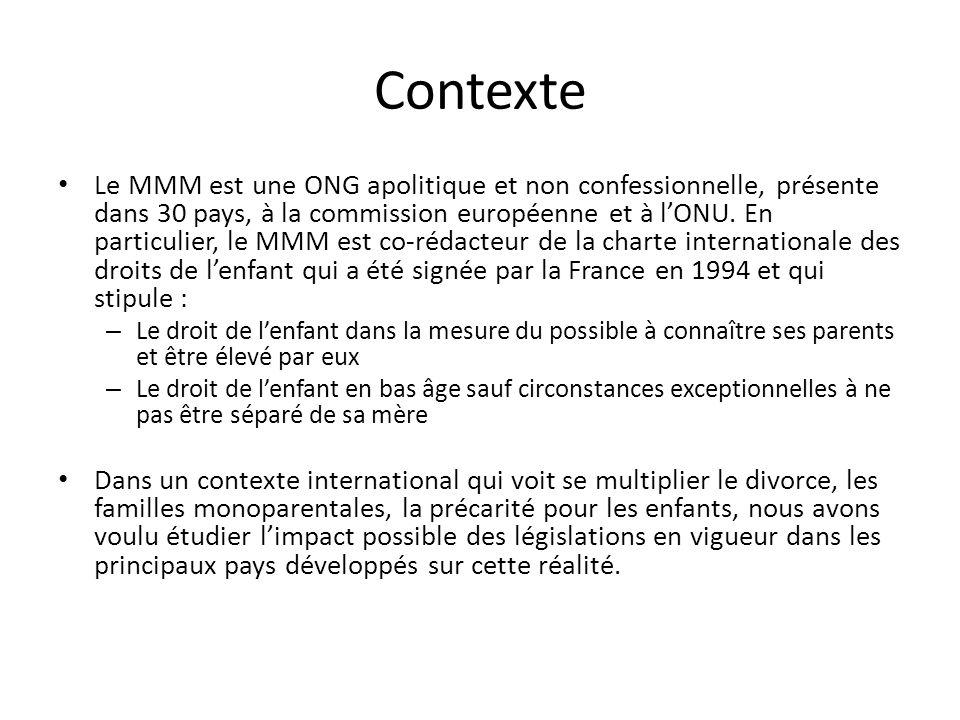 Contexte Le MMM est une ONG apolitique et non confessionnelle, présente dans 30 pays, à la commission européenne et à lONU. En particulier, le MMM est