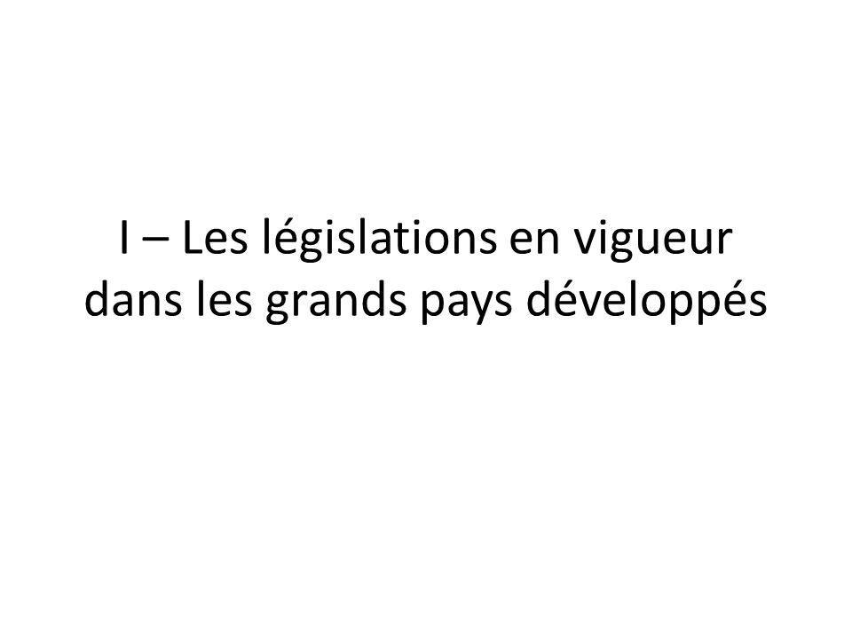 I – Les législations en vigueur dans les grands pays développés