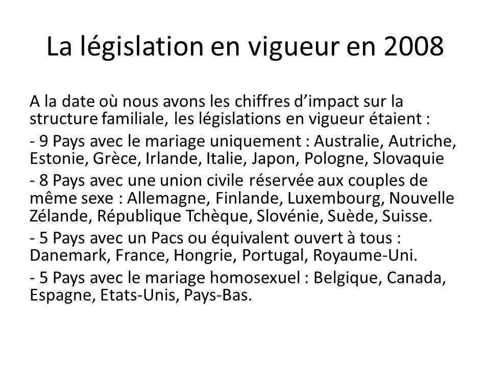 La législation en vigueur en 2008 A la date où nous avons les chiffres dimpact sur la structure familiale, les législations en vigueur étaient : - 9 P