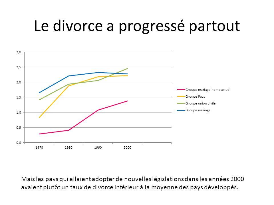 Le divorce a progressé partout Mais les pays qui allaient adopter de nouvelles législations dans les années 2000 avaient plutôt un taux de divorce inf