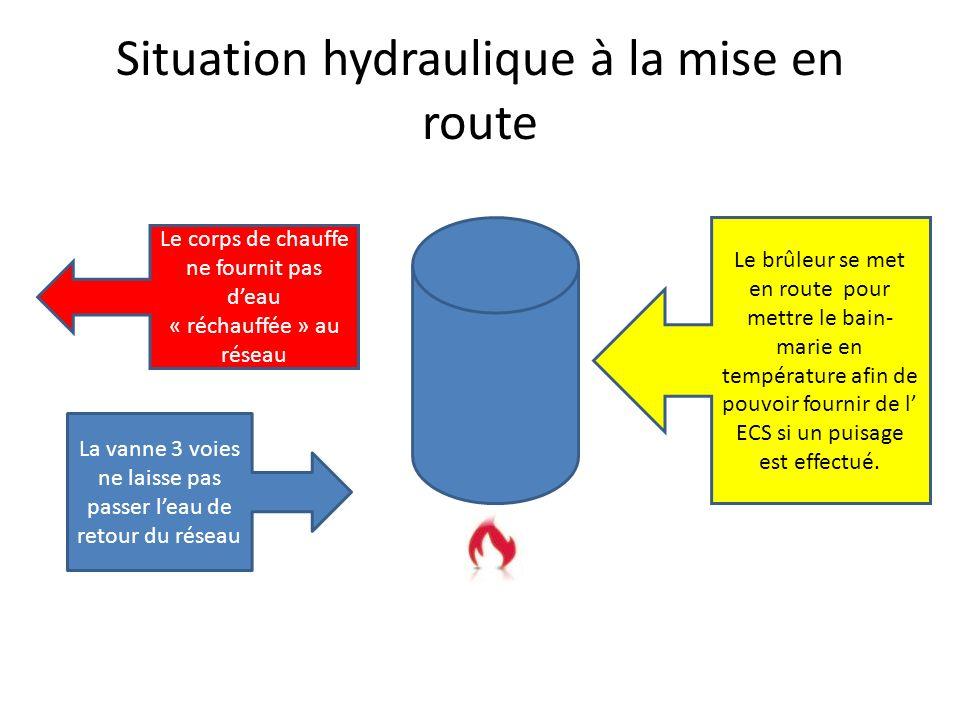Initialisation de la position de la vanne de répartition A la mise sous tension, la vanne motorisée se met automatiquement en position de production e