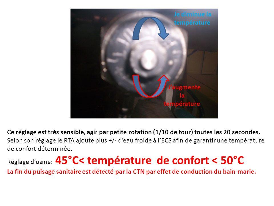 Le RTA est préréglé pour une température de sortie maximale comprise entre 45 et 50°C, point idéal de fonctionnement pour le meilleur rapport confort