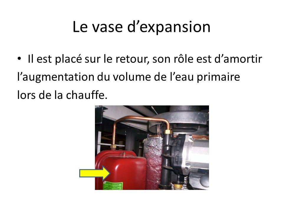 Remarque importante Les 2 consignes ECO et MAX de température deau primaire ne sont quactives sur la température de leau primaire dans le bain- marie.