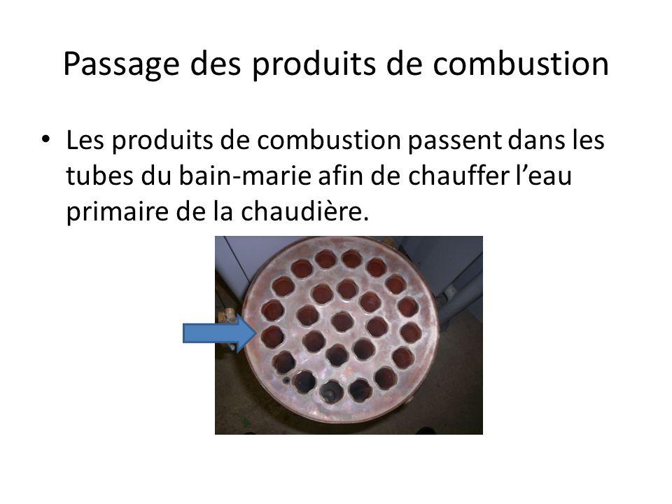 Principe de fonctionnement Le corps de chauffe de la chaudière est un bain-marie en cuivre, chauffé par un brûleur gaz atmosphérique dans lequel passe
