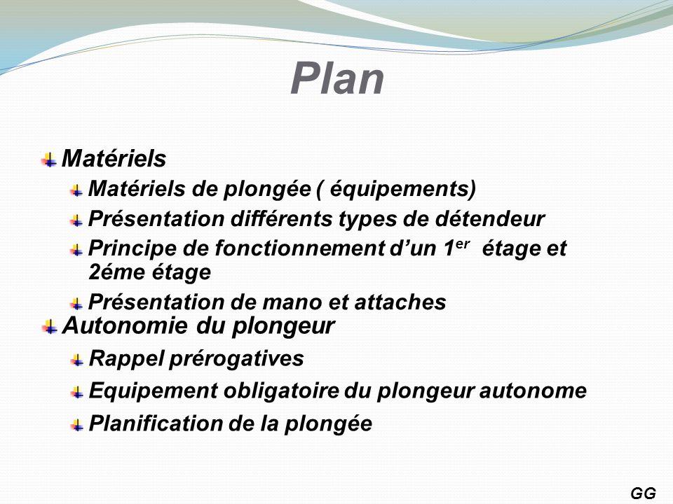 Plan Matériels Matériels de plongée ( équipements) Présentation différents types de détendeur Principe de fonctionnement dun 1 er étage et 2éme étage